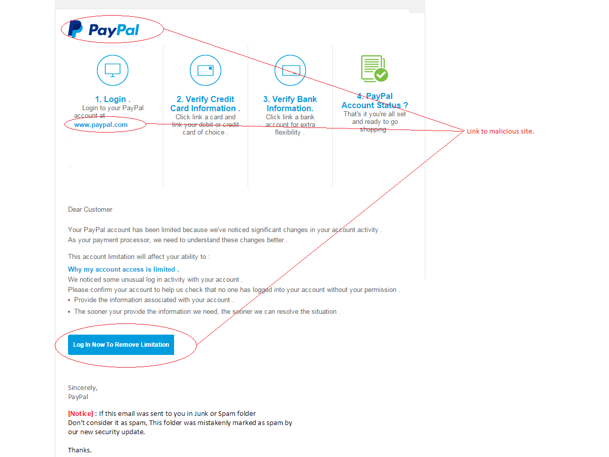 MailShark Not Spam claims phishing email