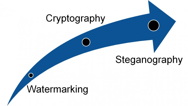 Stegosploit Future of Steganography Hide Code in Images