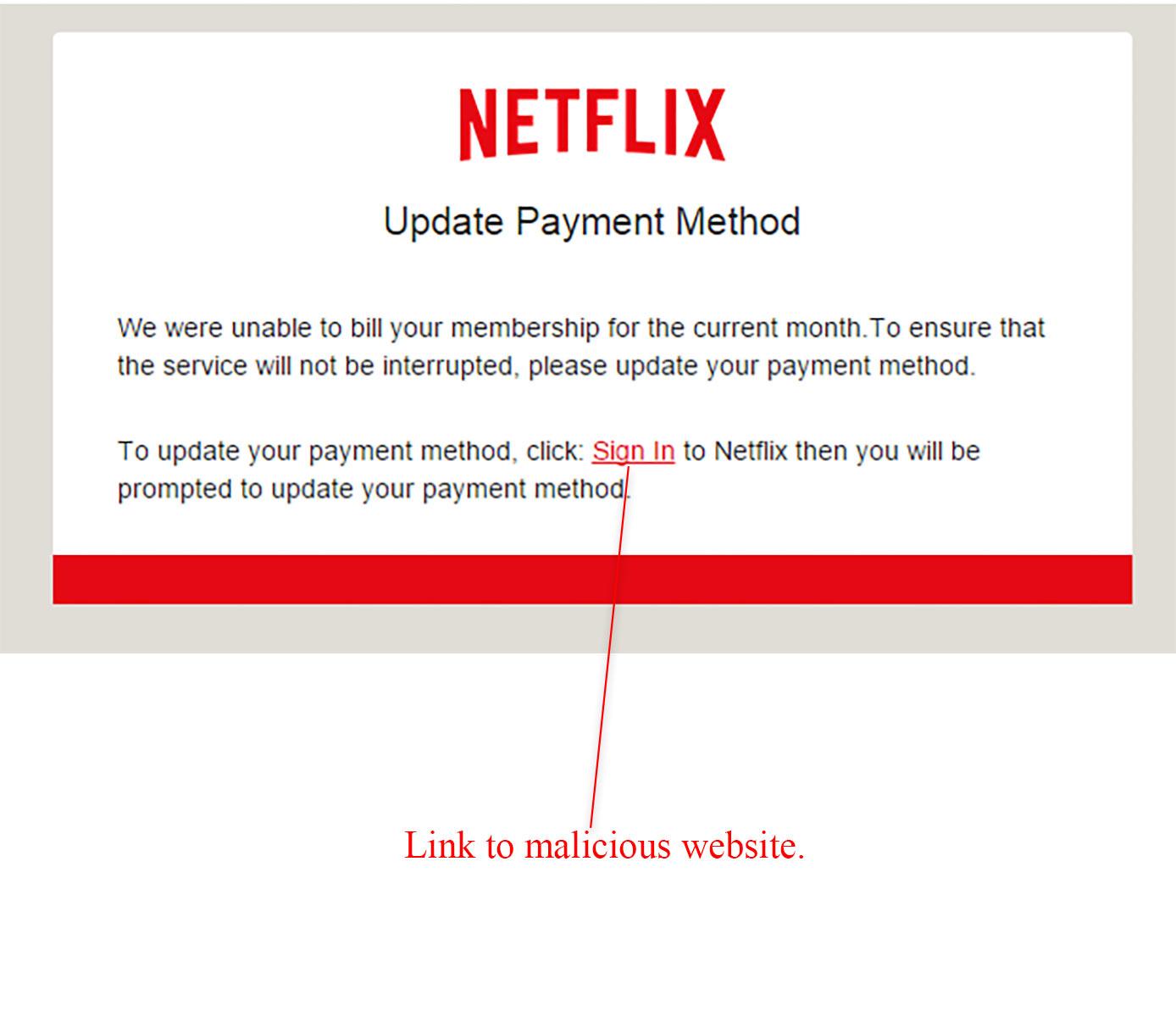 Netflix Billing Scam Email - MailShark