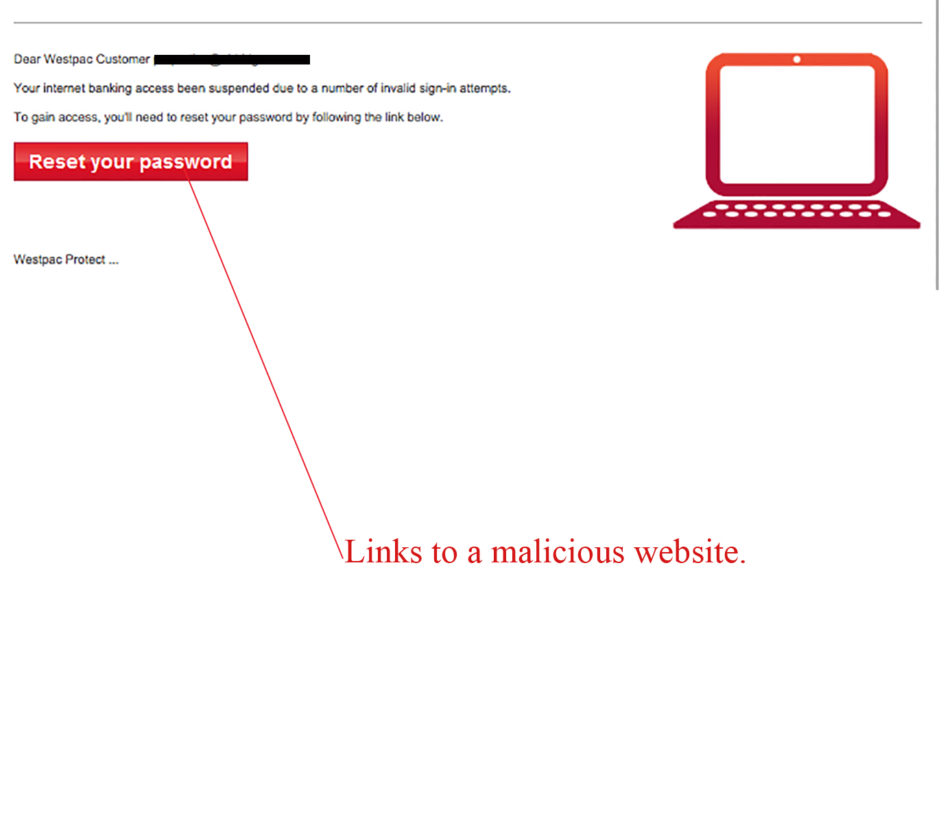MailShark Westpac Password Reset Phishing Scam