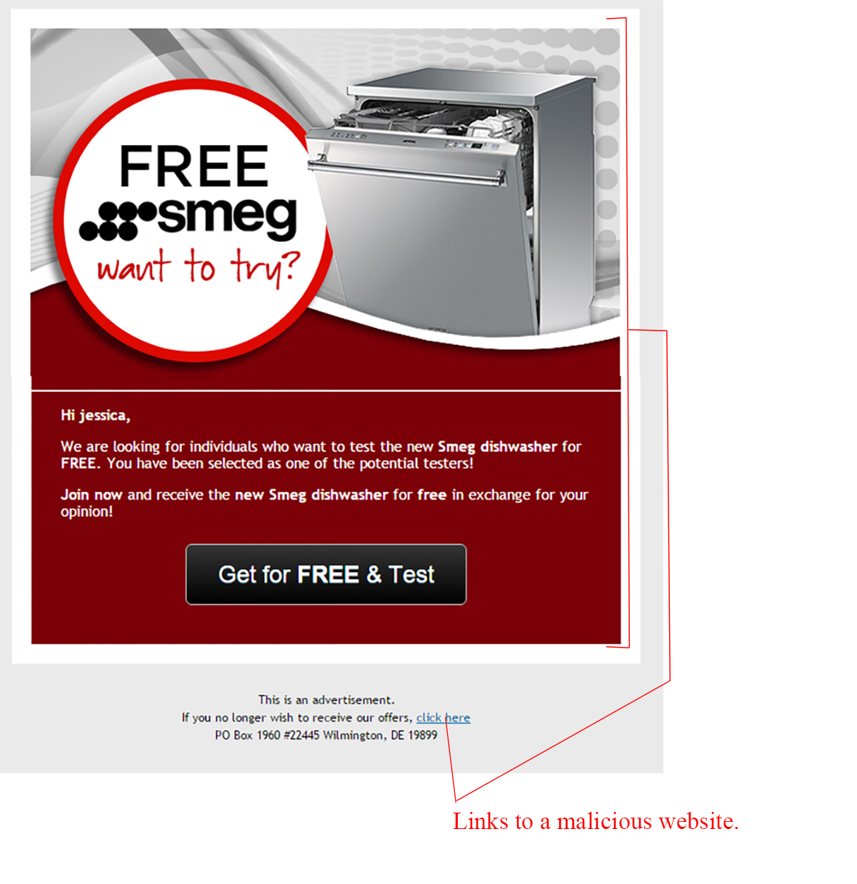 MailShark Free SMEG Dishwasher Test and Keep Scam