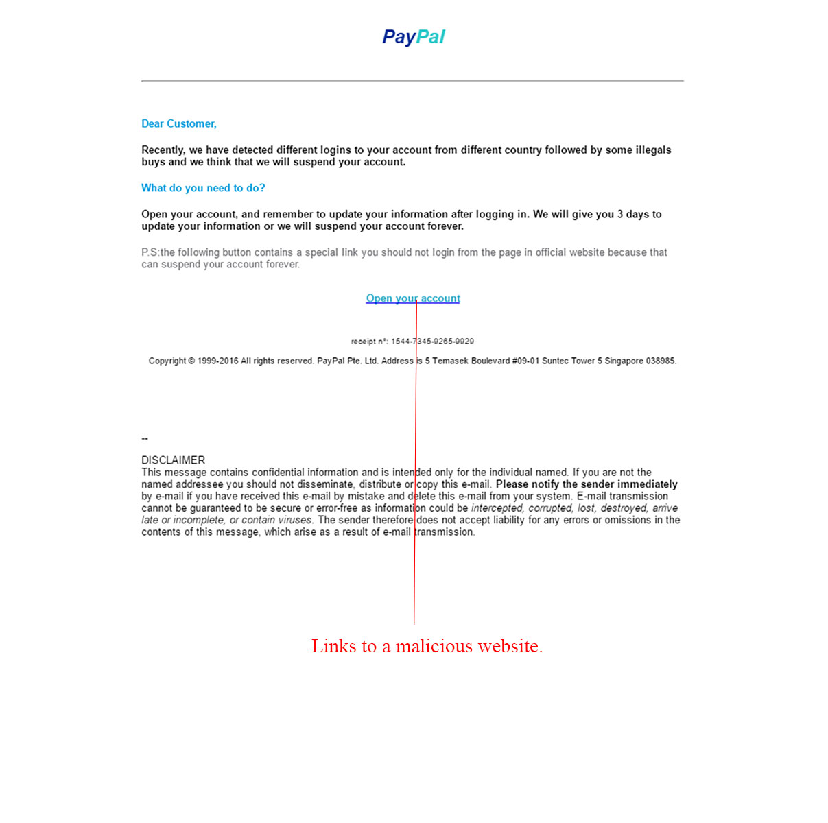 Paypal Account Update Email Scam